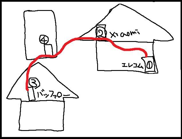 wifi 位置関係zu2