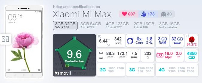 【中華スマホ・Xiaomi Mi MAX】関連記事・レビュー・リンク・まとめ